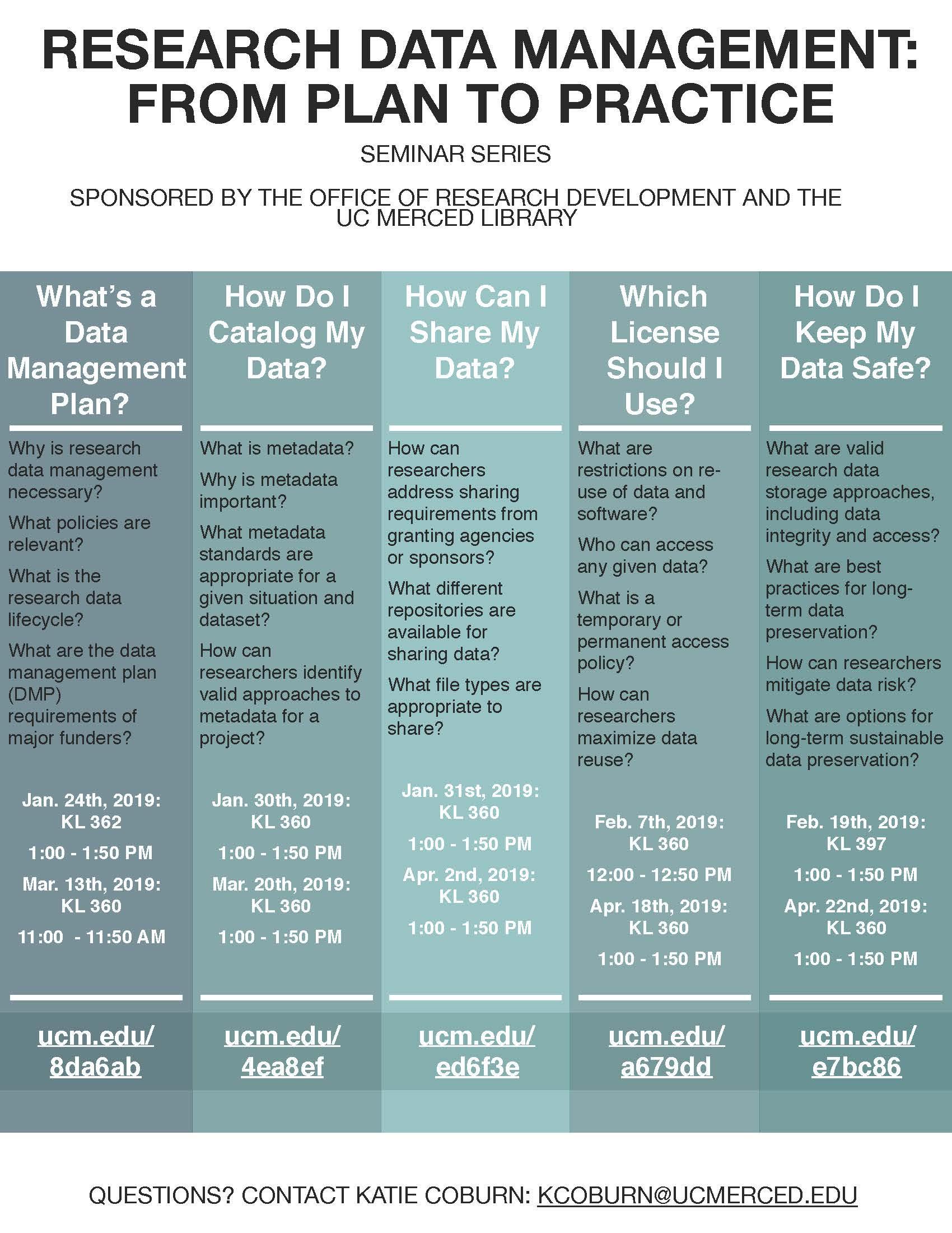 flyer for research data management workshops